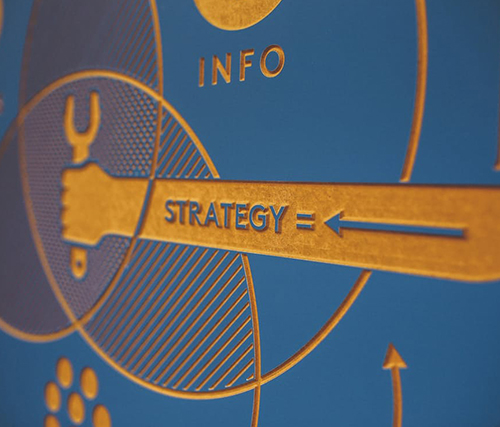 brand experience strategy